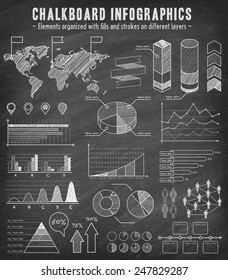 A comprehensive Template set for infographics with a sketchy Chalkboard Effect.  - Bar charts - Graphs - Pie Charts - Detailed World Map Vector file is EPS v.10 and is organized with layers.