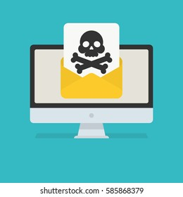 Computer and envelope with skull and crossbones. E-mail spam, hacking, internet virus concept. Vector flat icon