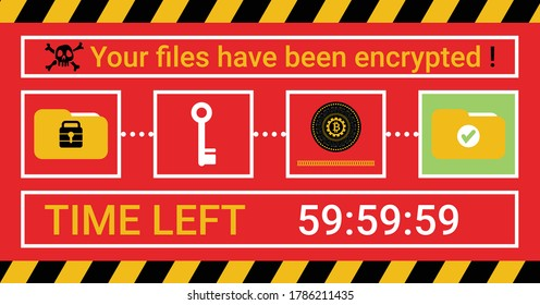 Computer infected by malware ransomware wannacry or maze virus. Cyber attack concept. Hacker encrypted computer folders, files and threatening Bitcoin money payment to unlock. Vector illustration