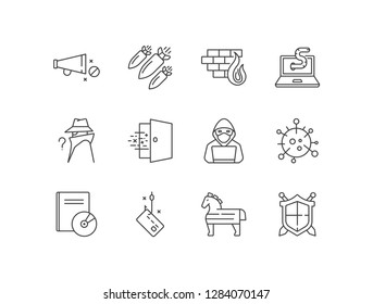 Computer malware, malicious software line icons with adware, ddos, firewall, worm, spyware, backdoor, hacker, virus, phishing, Trojan, shield.