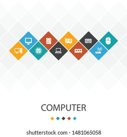 Computertrendy UI template infographics concept.CPU, Laptop, Keyboard, hard drive simple icons