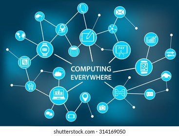 Computing everywhere concept as vector illustration
