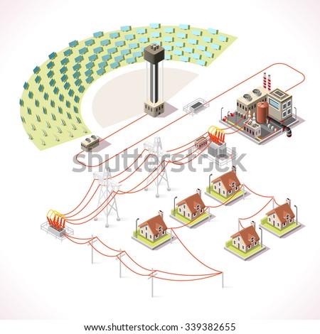 Fine Concentrating Solar Power System Factory Csp Stock Vektorgrafik Wiring Database Hyediarchgelartorg