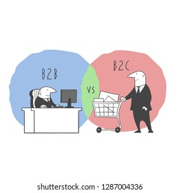 The concept of B2B VS B2C
