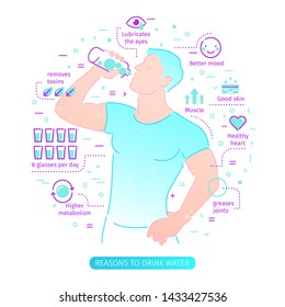 Concept of The Benefits of Drinking Water. Man drinking water from a bottle. Flat design, vector illustration