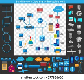 Concept of building a Network diagram, Build your own network diagrams through a complete collection of reusable network symbols available in Flat and 3D