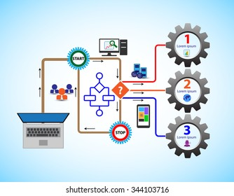Concept business flow, this also represents business process, workflow, strategy. Business people, users, clients, employees are opting for different options in an iterative model. Vector infographics