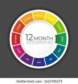 Concept of colourful Time Wheel or Month Wheel vector illustration with can be rotate to wheel to mark point.
