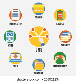 Concept of Content Management System. CMS is information system to ensure the organization and collaborative process of creating, editing and content management - vector illustration