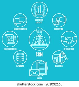 Concept of customer relationship management is a model for managing a company interactions with customers - vector illustration
