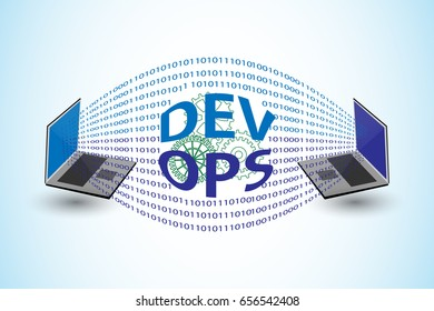 Concept of DevOps, illustrates the communication and collaboration between Development and Operations stages