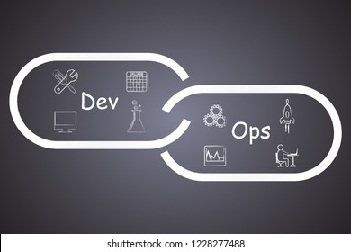Concept of DevOps on blackboard background, illustrates the process of software development and operations work together achieve continues development and deployment through automation tools