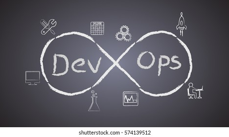 Concept of DevOps on blackboard background, illustrates the process of software development and operations  work together achieve continues development through automation tools