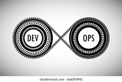 Concept of DevOps, represents the process of Development and Operations through Cogwheels and both connecting with Cog belt