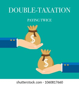 Concept of  double-taxation and paying twice.