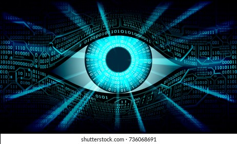 Concept of electronic eye in Matrix, technologies global surveillance, hacking of computer systems and networks, well organized layers