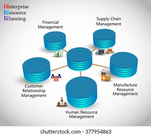 Concept of Enterprise Resource Planning and ERP lifecycle