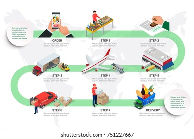 Concept of the fast grocery delivery service for infographic. International trade logistics network. Road, air, sea freight, customs clearance, online quotation request.