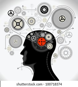 the concept of the functioning of the human body and the brain
