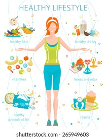 Concept of healthy lifestyle / young woman with her good habits / fitness, well food, metrics / vector illustration / flat style