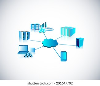 Concept of hub and spoke integration, it represents connecting various enterprise, legacy, database, mobile applications are connected to a single centralized system in hub and spoke topology