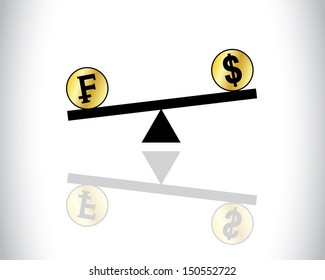 Concept Illustration of Global Forex Trading fluctuations between two most traded currencies - American Dollar and Swiss Francs