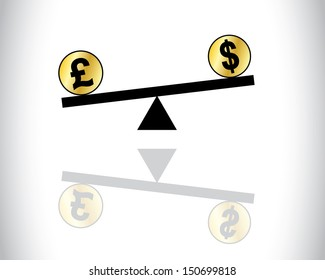Concept Illustration of Global Forex Trading fluctuations between two most traded currencies - American Dollar and British Pound Sterling