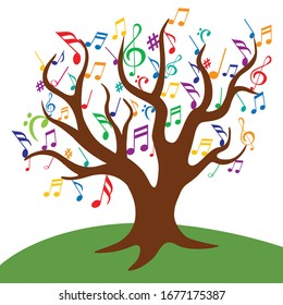 Concept of inspiration and musical creation with the silhouette of a tree whose leaves are replaced by multicolored musical notes.