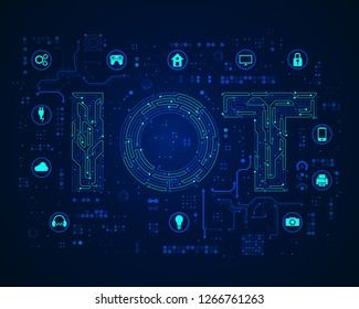 concept of internet of things or iot, appliances icons combined with electronic pattern