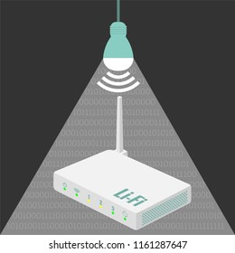 Concept of li-fi wireless internet technology, shining led lamp, ones and zeroes in light, dark gray background