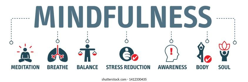 Concept of mindfulness, spirituality, awareness, balance and relaxation