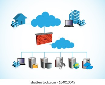 concept of networking. Employees, people, systems connecting various private and public networks through firewall from different locations like home, office, third parties etc.