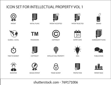 Concept of patents and restricted icons