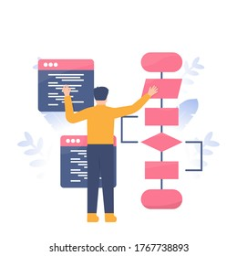 the concept of a programmer, full stack developer, back end developer. illustration of a man organizing or making a flowchat programming. flat design. can be used for elements, landing pages, UI, web