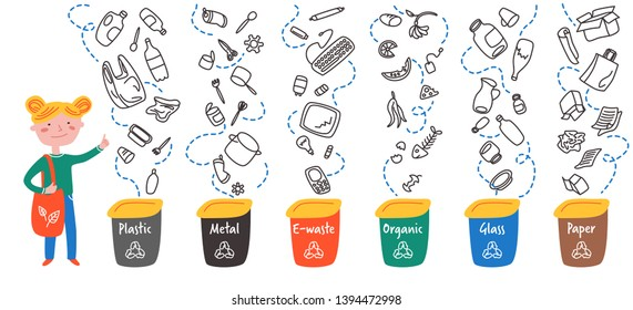 Concept of separate waste collection. Little girl throws garbage in the trash, recycle bins.. Environmental protection, ecology concept, cleanliness, zero waste. Vector illustration