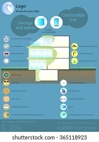 The concept of smart home / Modern house with modern equipment, sensors and electronics