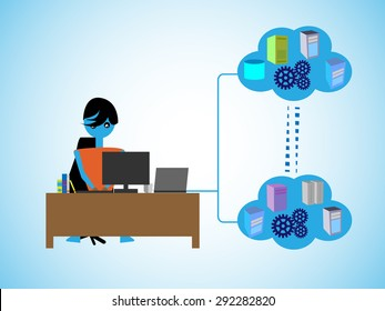 Concept of Software development with Cloud computing, Programmer Developing an cloud based applications by connecting different services, Systems in a public and private cloud network.