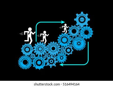 Concept of Software Development Life Cycle, The developer, business analyst, testers and support engineer running on the Cogwheel, each Cogwheel represents a phase in the Development life cycle.