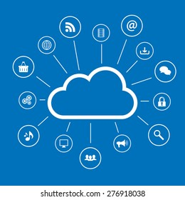 Concept of storage and file access in cloud computing