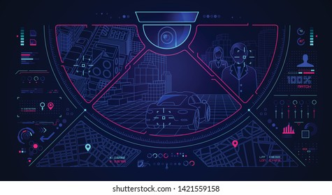 concept of surveillance technology, CCTV with detection screen and futuristic interface
