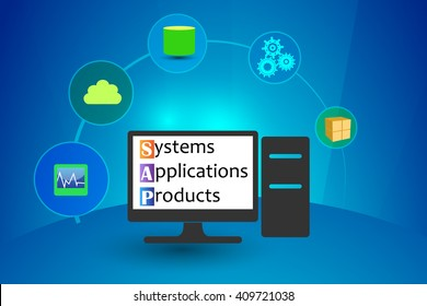 Concept of Systems, Applications and Products