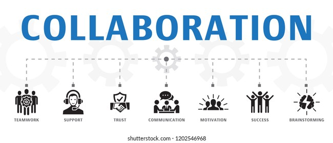 Сollaboration concept template. Horizontal banner. Contains such icons as teamwork, support, communication, motivation