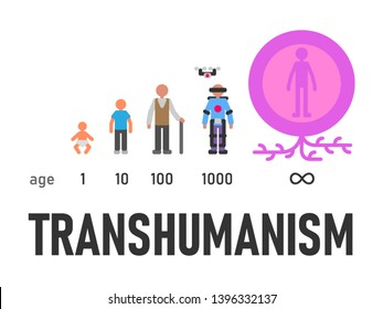 Concept of transhumanism with eternal life. New born baby, kid, old man, exoskeleton and drone, posthuman in eternal autonomous capsule. Vector illustration of aging immortal human in future.