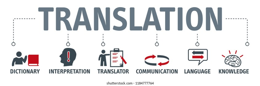 Concept of translating and interpreting banner. Vector illustration with icons