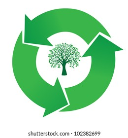 concept - tree with the recycling symbol