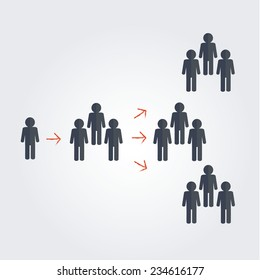 concept of viral marketing with groups of people separated
