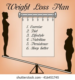 diet plan weight loss women fat stock vector royalty free