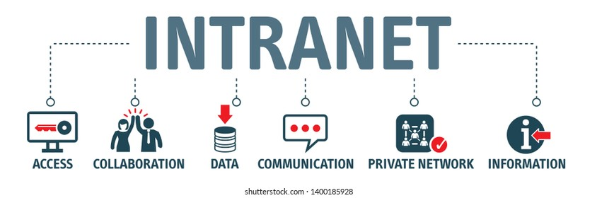 Conceptual banner with icons showing INTRANET - Global Network Connection Technology vector illustration