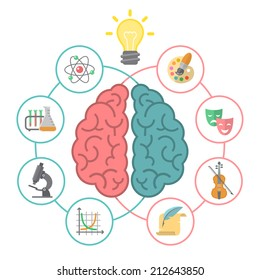 Conceptual flat vector illustration of left and right hemispheres of the brain and different icons of the logical and creative activities.