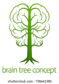 A conceptual illustration of brain in the shape of a tree